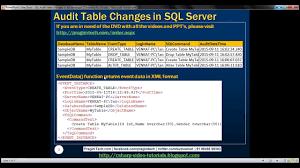 Sql Server Audit Table Changes 95 Audit Table Changes In Sql Server