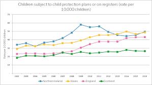 statistics on child abuse nspcc