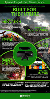 games on xbox one u2013 better with xbox live compute xbox wire