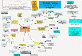 What Is A Concept Map Mapping For Justice February 2015