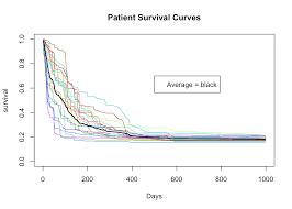 survival analysis with r r views