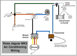 jaguar spring wiring diagram jaguar wiring diagrams instruction