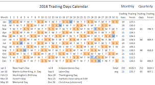 2016 18 trading days calendars swingtradesystems