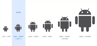 android resolution which screen resolution should i design an app ui for android how