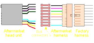 jvc cd wiring diagram att wiring diagram u2022 edmiracle co