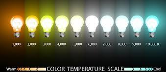 light bulbs most like natural light color temperature scale jpg lighting pinterest light bulb