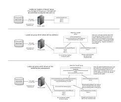 grouper loader grouper internet2 wiki