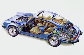 porsche 911 model history the history of the porsche 911 picture special autocar