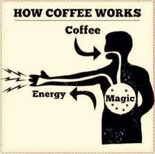 Meme Coffee - meme vcoffee
