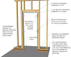 Wall Nails by Framing Out A Door With Floating Basement Walls Anandtech Forums