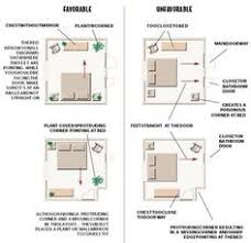 Fengshui Bedroom Layout Amazing Tips For A Wonderful Feng Shui Bedroom Layout Feng Shui