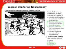 history of the modern world ppt download