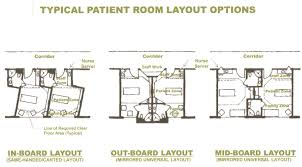 Architectural Layouts Typical Patient Room Layouts Healthcare Design Pinterest