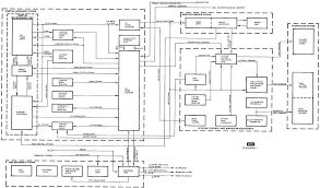 system block diagrams u2013 readingrat net