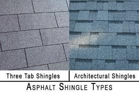 Architecturals Architectural Shingles Vs Three Tab Shingles Comparisons