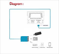 nissan almera radio code amazon com car aux usb sd mp3 player stereo radio interface for