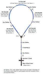 how to make a rosary make a cord rosary rosary makers guide jewels