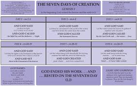 what day did god create light notebook the seven days of creation believer s magazine