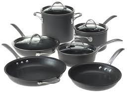 Kitchen Pots Kitchen Design