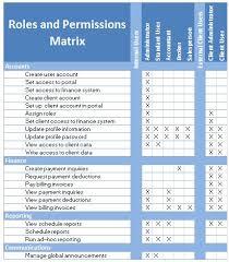 requirements roles and permissions matrix