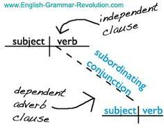 adjective clauses and adverb clauses test adverbs sentences and