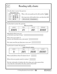 1st grade 2nd grade math worksheets reading tally charts 2