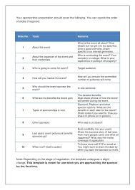 best 25 proposal sample ideas on pinterest proposal writing