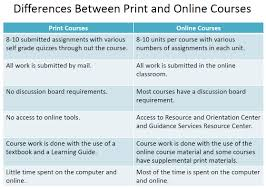 print courses k12 strong start