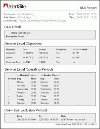 sample sla it support service level agreement template agreement for