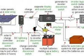 stand alone solar power system wiring diagram wiring diagram