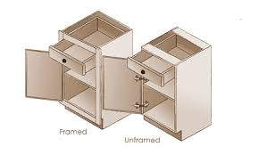 box kitchen cabinets best kitchen cabinet box frameless framed cabinets construction