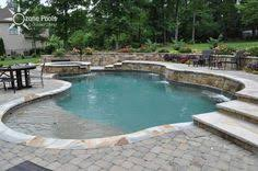 Small Backyard With Pool Landscaping Ideas Backyard Landscaping Ideas Swimming Pool Design Read More At Www