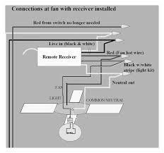 nissan 240sx brake light wiring diagram nissan free wiring diagrams