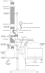 ai solventvap 5 3 gallon 20l rotary evaporator w motorized lift