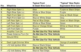 automotive wiring color code chart automotive free printable