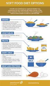soft diet food 28 images soft foods for cancer soft diet foods