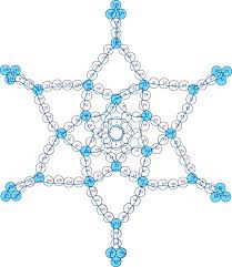best 25 beaded snowflake ideas on crafts with pipe