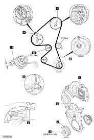 to replace timing belt on citroen c1 1 4 hdi b0