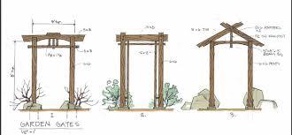 Garden Gate Garden Ideas Garden Gate Magazine Garden Plans For Garden Gate