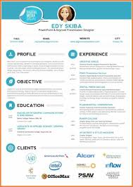 resume letter format download resume letter format resume format and resume maker resume letter format simple resume letter resume cover letter format best business latest format for resume