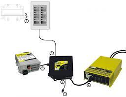 30 amp transfer switch go power
