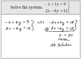 openalgebra com solving linear systems by elimination
