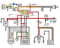 motorcycle electrical wiring diagram pdf motorcycle wiring