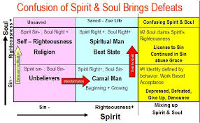 image result for soul 2 soul meaning of knowledge spiritual