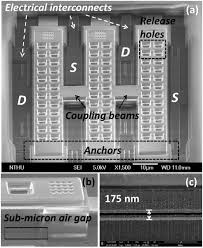 a cmos u2013mems arrayed resonant gate field effect transistor rgfet