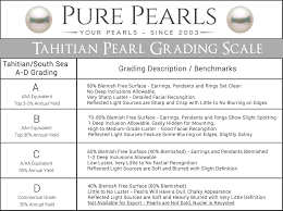 trainee pattern grader pearl grading what you need to know