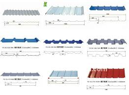 sheet types new type colorful wall roof sheet china mainland steel sheets