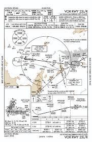 Las Vegas Mccarran Airport Map by Mccarran Las Vegas Int U0027l Airport Approach Charts