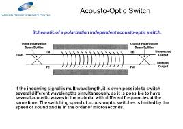 optical switching ppt download