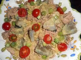 cuisiner les fonds d artichauts recette de salade de fonds d artichauts au thon